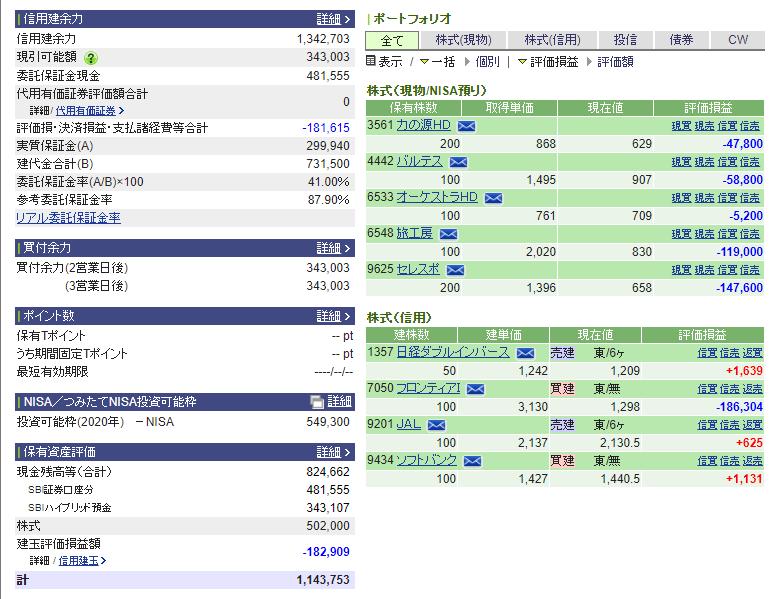 国内株取引20200323