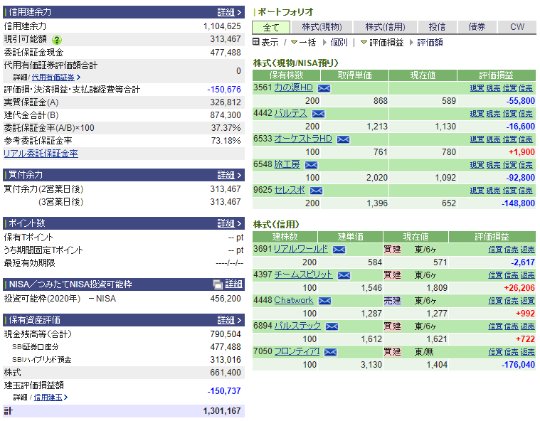 国内株取引20200406