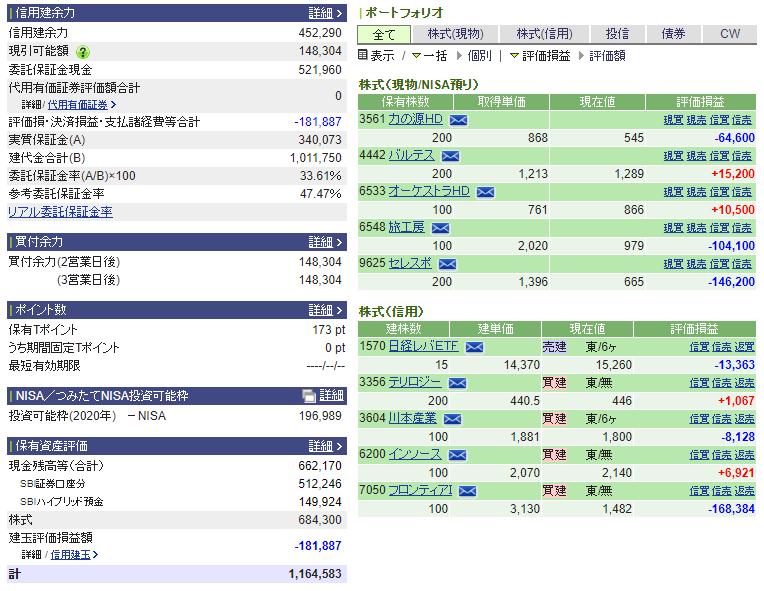 国内株取引20200413