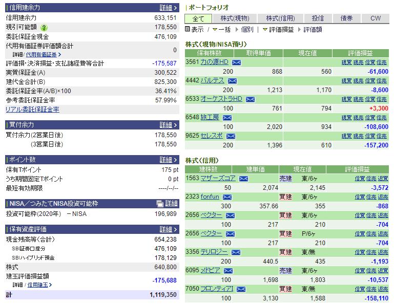 国内株取引20200420