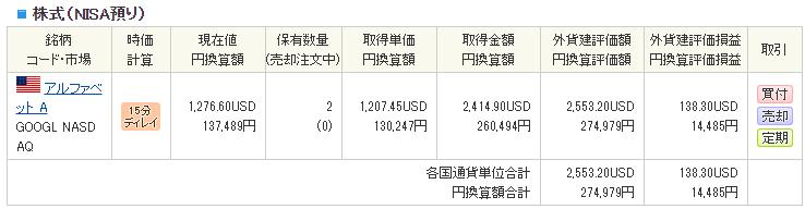 米国株取引20200420