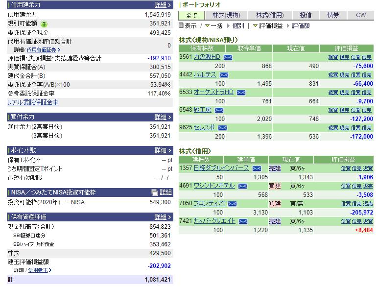 国内株取引20200401