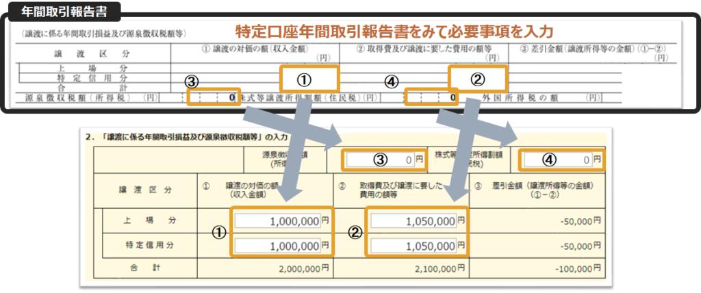 確定申告申込(株入力4)
