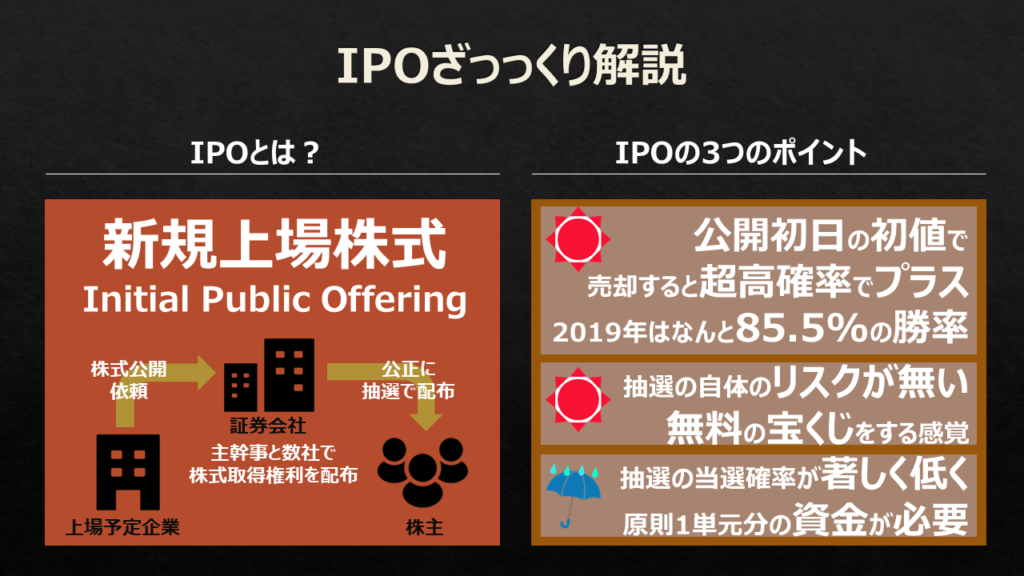 IPOの解説とポイントを一目で解説