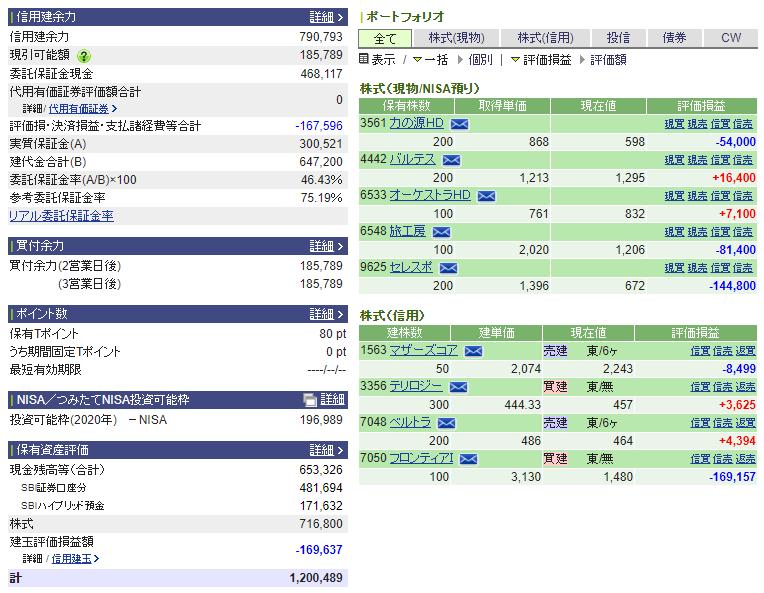 国内株取引20200427
