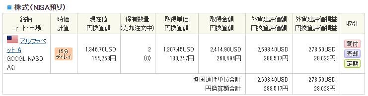 米国株取引20200427